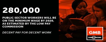 GMB launches Campaign for Public Sector Wages